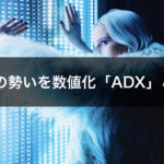 インジケーターADX