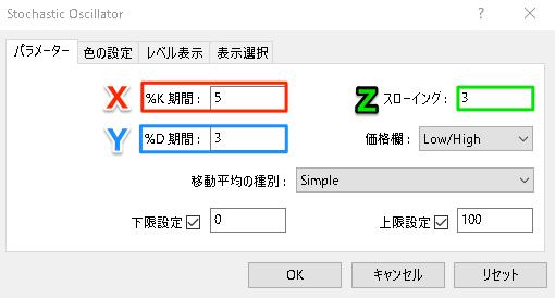 MT4でのストキャスティクスの挿入方法