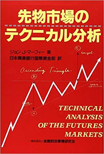 先物市場のテクニカル分析