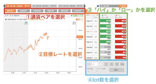 ラダーオプションの取引画面